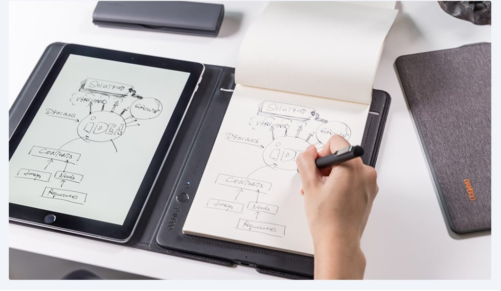 Xiaomi Bamboo Slate, A Tablet Such As Device To Digitize Paper Content Presently On Sale For 799 Yuan (~5)