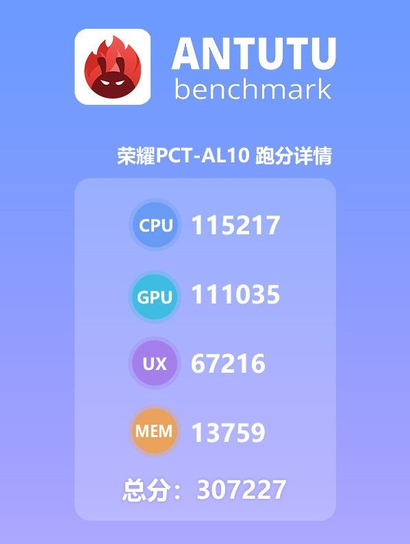 Honor V20 Listed 307,000 Points In Antutu