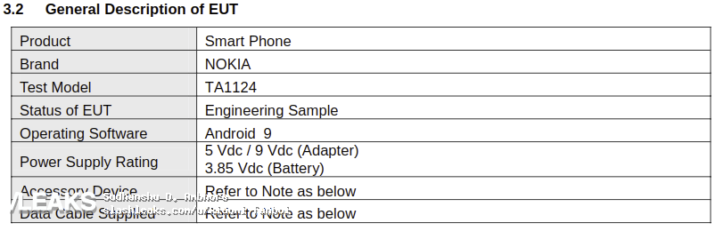 "Nokia Ta-1124 With Sd 439, 5.99"" Display And Dual Cameras Seen At The Fcc"