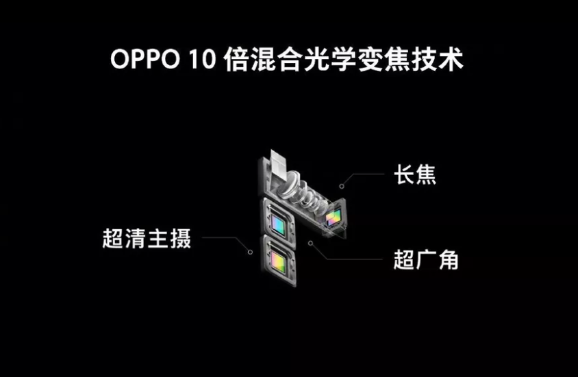 Oppo Displays 10x Hybrid Optical Zoom Tech