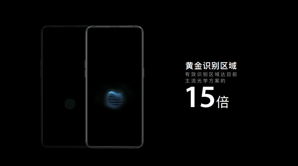 Latest Oppo's In-display Fingerprint Technology Has Support Two-finger Unlocking And A Wider Scanning Area