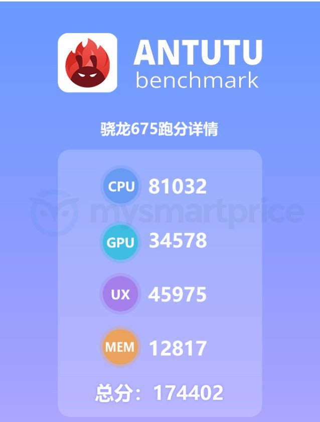 Qualcomm Sd 675 Chipset Appears To Be On Antutu, Outperforms Sd710 Soc