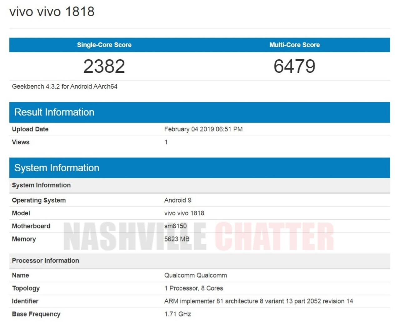 Vivo V15 Pro With Snapdragon 675 Listed On Geekbench