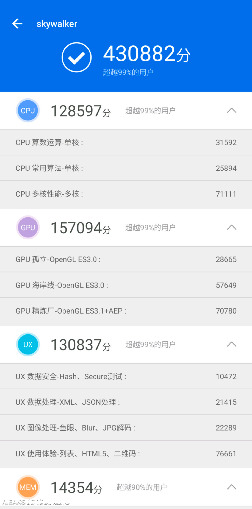 Black Shark 2 Hits Higher Than 400k Points In Antutu