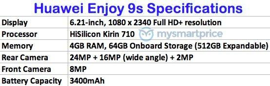 Huawei-Enjoy-9S-Spec-Sheet