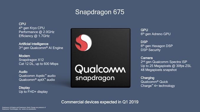 Qualcomm-Snapdragon-675