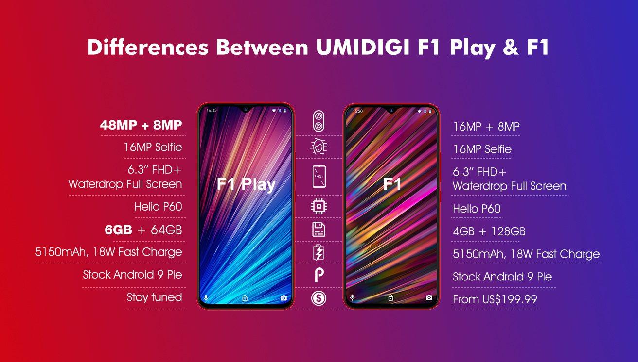UMIDIGI-F1-Play-3
