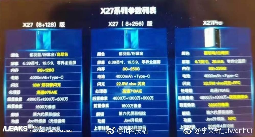 Vivo X27 To Arrive In Three Versions