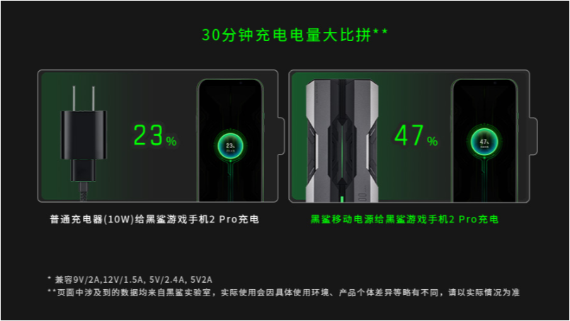 Xiaomi Black Shark 10000mAh Power bank with 18W fast charge support 3