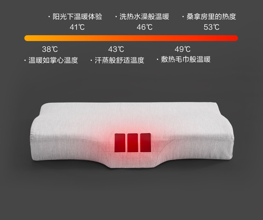 Xiaomi smart pillow massager, stereo speakers and Bluetooth 3
