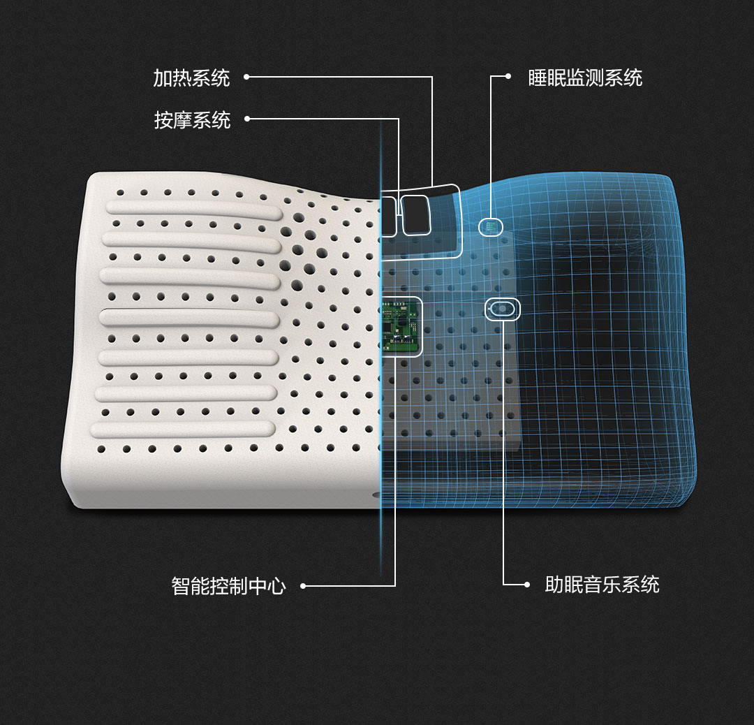 Xiaomi smart pillow massager, stereo speakers and Bluetooth 4