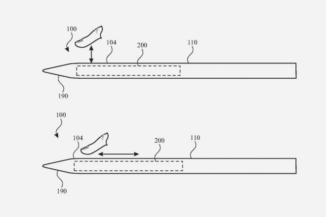 Apple granted a patent for Apple Pencil with a built-in camera