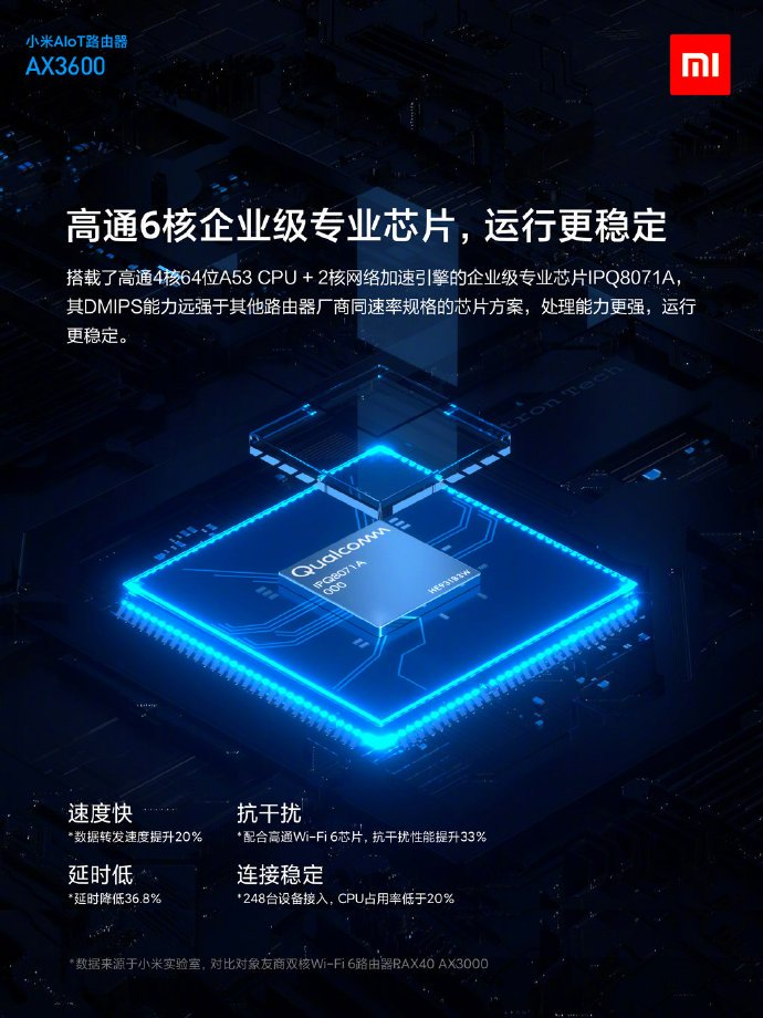 Xiaomi to launch Mi AIoT Router with Wi-Fi 6 support 2