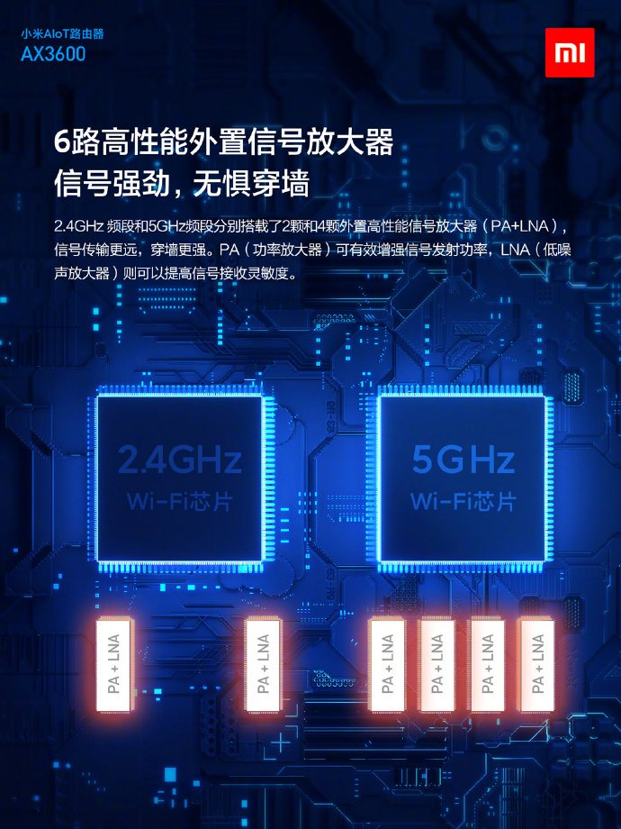 Xiaomi to launch Mi AIoT Router with Wi-Fi 6 support 3